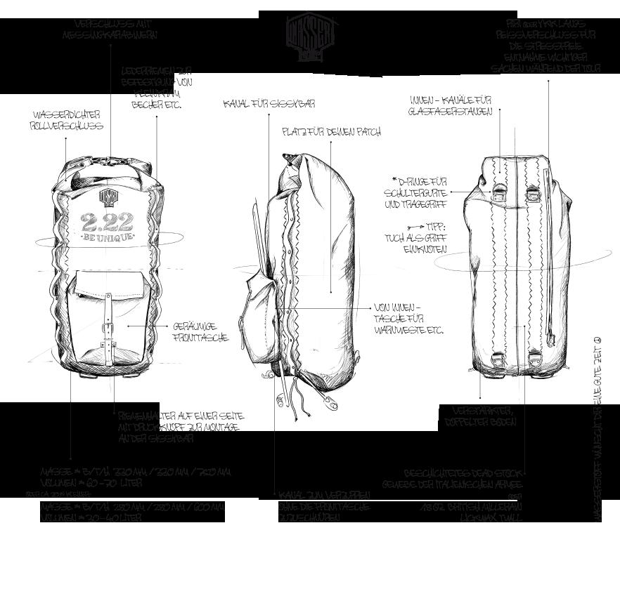 Motorrad-Rucksack-TITAN-Wasserstoff-Bag-Caferacer-Backpack-Tasche-Motorradfahren-Motorcycle_Illustration